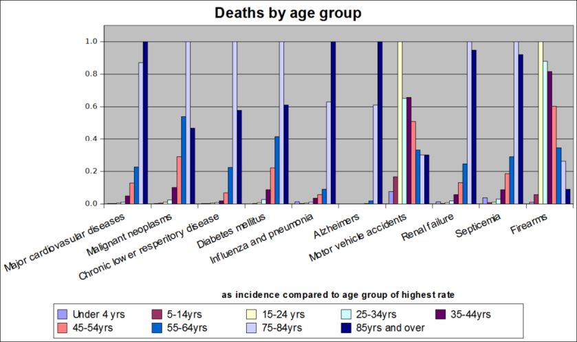 Deaths_by_age_group_fixed.png