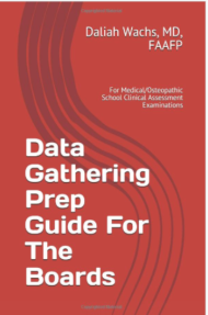 Data Gathering Prep Guide For The Boards