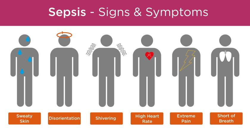 23-04Sepsis-signs-and-symptoms-01