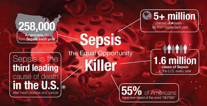 Sepsis-Awareness-web
