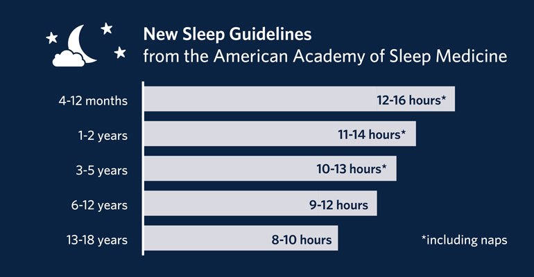 sleep-guidelines-770.jpg