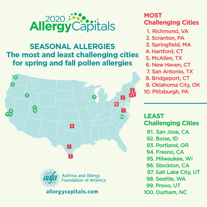 2020-allergy-capitals-top-10-map-sm.png